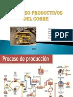 Proceso Productivos Del Cobre