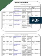 10.1 Stakeholder Register