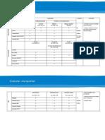 Overzichtskaart hulpmiddelen Diabetes Startpakket