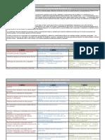 2011-12 Indicadores evaluación mate infantil