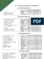 Tabla de posiciones al 18-11