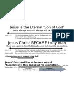 Christ's Nature & States