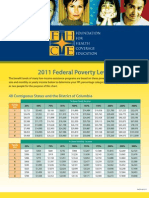 FHCE Fed Poverty Level