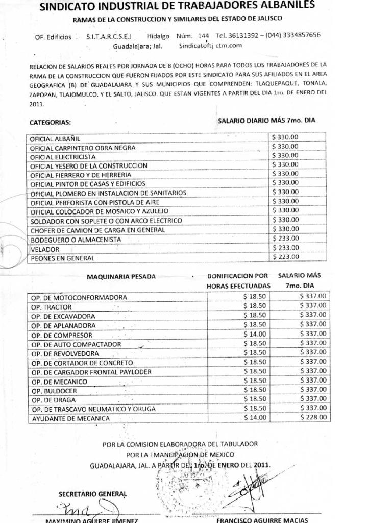 Destajos construccion for Alfombras precios m2