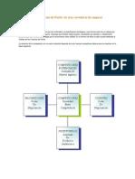 Modelo de Las 5 Fuerzas de Porter en Una Correduria de Seguros