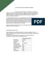 ANÁLISIS TOXICOLÓGICO DE ORGANOCLORADOS