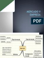 Mercado y empresa