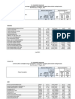Roofing Products Master Sheet 31-08-2011