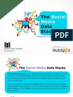 Hubspot - stats sur les reseaux sociaux
