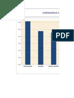DM Comparison of State Referral Rates in Australia