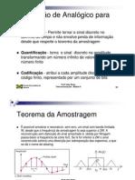 modulacao_PCM
