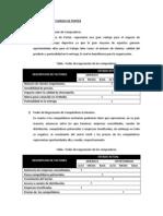 Analisis de La 5 Fuerzas de Porter Confecc Oti