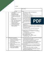 PE-TE Goals & Objectives -2007-2008
