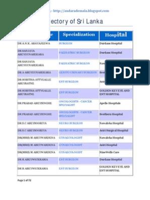 Doctor's Directory of Sri Lanka