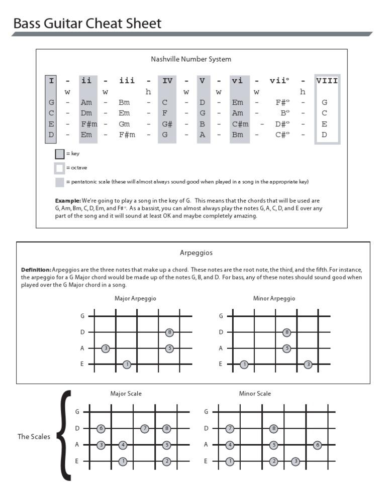 Bass Cheat Sheet