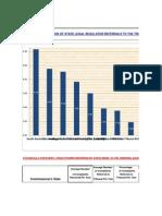 Comparison of State Legal Regulators Referral Rates in Australia 18Nov2011