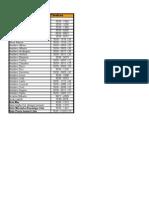 Lista Telefonica Iomere