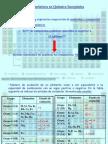 FORMULACION quimica