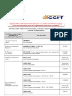 Liste Produits Afssaps-dgccrf