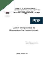 Cuadro Comparativo de  Microeconomía y Macroeconomía