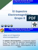 Espectro electromagnetico Por el Grupo 8 German Perez Mogollon