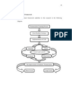 Conceptual Frameworks amar - Copy