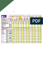 Tabela 250 a 7000 kg