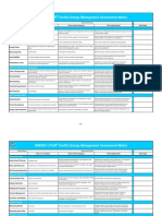 Facility Energy Assessment Matrix