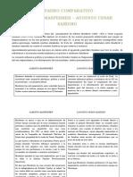 Cuadro Comparativo Alberto Masferrer - Augusto Sandino
