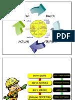 Presentacion Del Programa 5 s