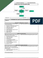 5 Forces Framework