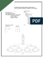 Algoritmo Que Lea Cuatro Numero e Imprima El Mayor