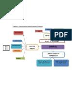 Pen Gurus An Grafik Jaringan-contoh2