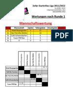 D-Tabelle-1-11-12
