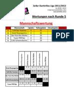 D-Tabelle-5-11-12
