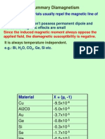 Lecture 4_ Para Magnetism