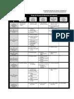 S4-Resumen PMBOK