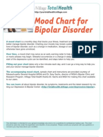 Bipolar Mood Chart