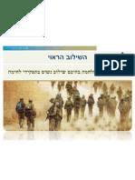 Kr8:Women in IDF = defeat