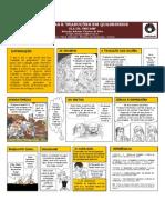 Tradução de Quadrinhos