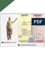 A constituição política de Roma IMPÉRIO