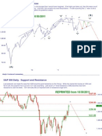 Market Commentary 20NOV11