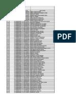 Senarai Dn101 Sesi Mac 2006