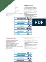 Clasificación de los EPP