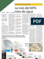 Investigación sobre la Minería y el uso del Agua en el Perú