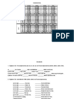 Tabelle_Possessivartikel