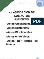 Mono de Acto[1][1]