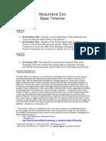 Beaumaris Zoo Timeline First Draft