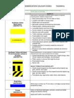 Colour Code Document