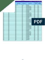 File System Layout CLT SAPDB Q03